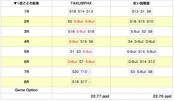 スクリーンショット 2011-10-09 22.59.09.png