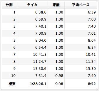 スクリーンショット 2013 04 29 16 24 24