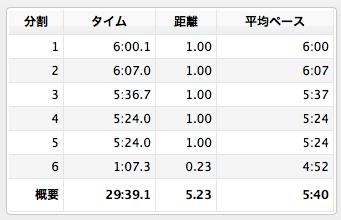 スクリーンショット 2013 09 21 14 38 33